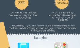 [INFOGRAPHIC] Distracted Driving in Ontario